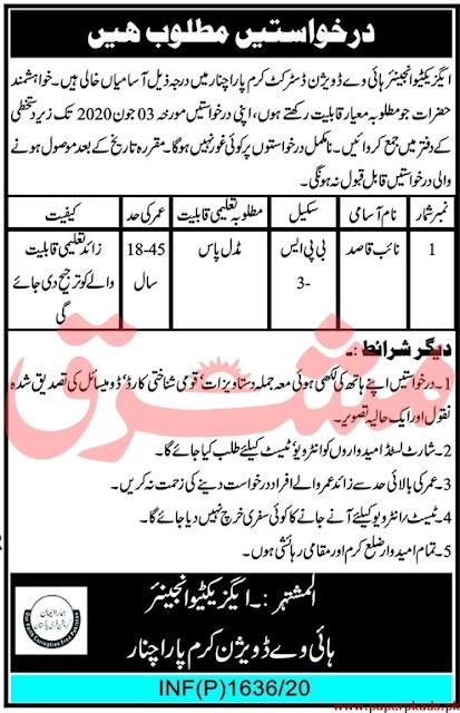 Executive Engineer Highway Division Karak Jobs May 2020