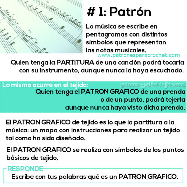 Aprendemos a leer patrones crochet / #1 Qué es un patrón | Patrones ...