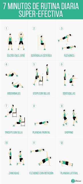 Latihan Efektif Dalam 7 Menit