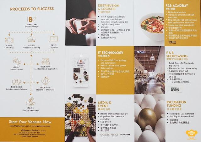 Galeeveurs Bhd F&B Incubator Startup Writeup