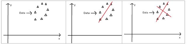 Proceso de identificación de un nuevo sistema de ejes basado en los vectores propios o autovectores