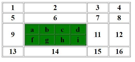 menambah tabel didalam salah satu sel tabel didalam html sehingga akan terbentuk tabel didalam tabel