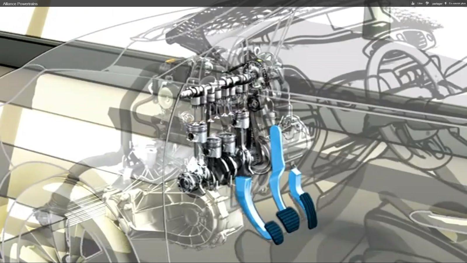 voiture du futur renault nissan une alliance qui porte ses fruits sur les moteurs. Black Bedroom Furniture Sets. Home Design Ideas