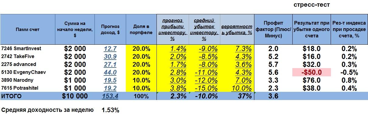 https://3.bp.blogspot.com/-7RtkVf_Z_bI/V-6A1dUMsyI/AAAAAAAACco/nrJZ-f9TdOQ6SxRQKoynv3l80XgHJMJtwCLcB/s1600/%25D0%259F%25D0%259E%25D0%259F%25D0%25A3%25D0%259B%25D0%25AF%25D0%25A0.jpg