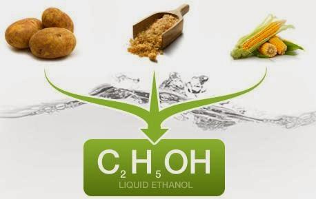 materia prima del bioetanol