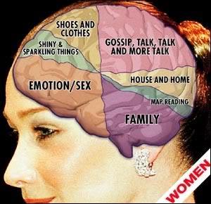 Ini Dia Rahasia di Balik Otak Perempuan!