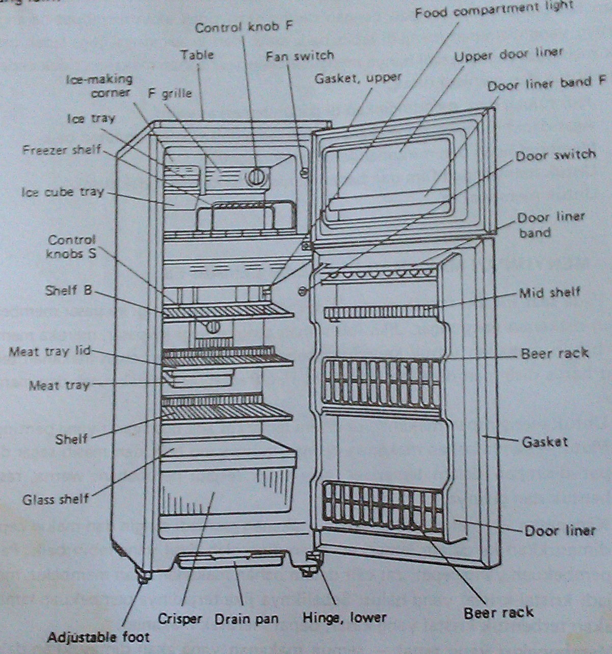 Wiring Diagram For Mitsubishi Mini Split 2008 Endeavor Fuse Kulkas 2 Pintu 2004 Box