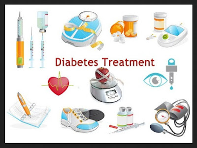 Treatment for Type II Diabetic