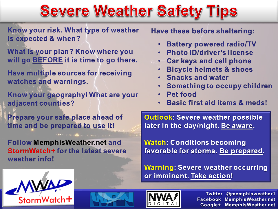 Severe Weather Safety : Mwn