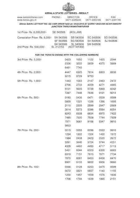 Kerala Lottery Official Result Sthree Sakthi SS-149 dated 19.03.2019 Part -1