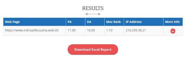 """alt=""""cara cek nilai PA dan DA pada Blog dengan Smallseotools"""""""
