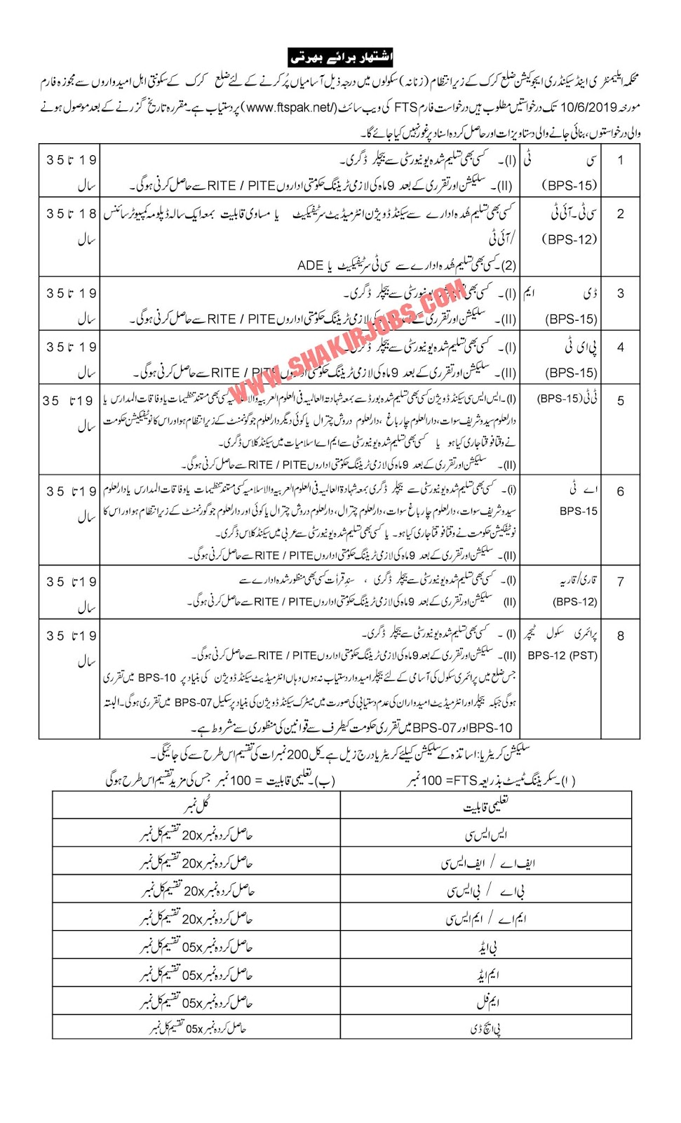 Directorate Of Elementary & Secondary Education KPK District Karak Female Jobs 2019