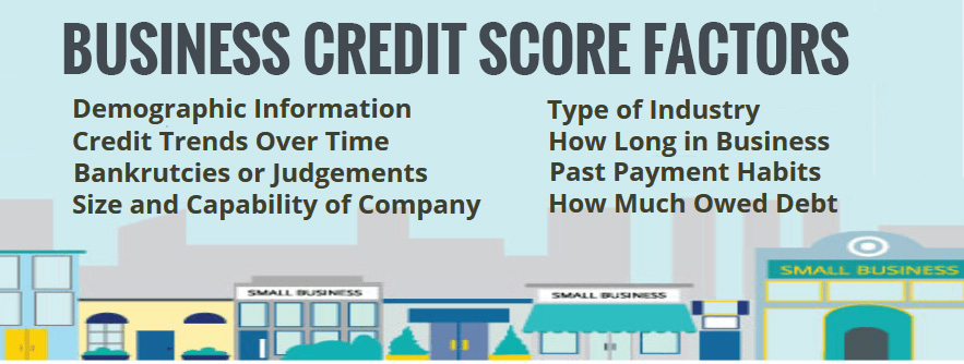 How to check my business credit score financial products news the business credit score is a primary thing to know about any company you are planning to do business with in order to do that you should first purchase reheart Gallery