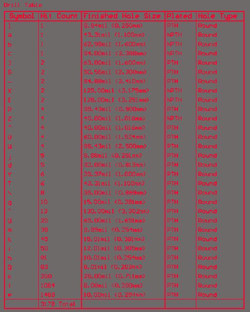Altium PCB Designer: Live Drill Table = Slow Performance