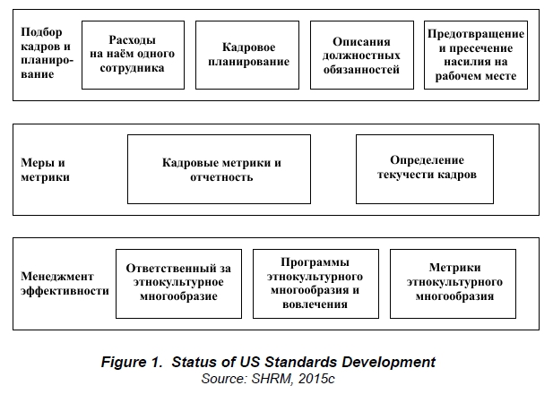 Кадровые риски в управлении персоналом классификация и методы оценки Кадровые риски реферат