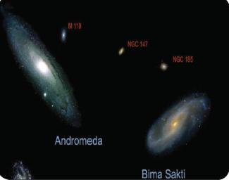 Galaxy di alam semesta