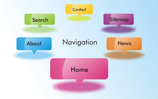 3 Principles in Creating Website Navigation