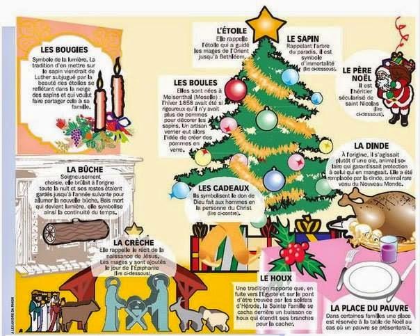 Święta Bożego Narodzenia #2 - słownictwo 25 - Francuski przy kawie