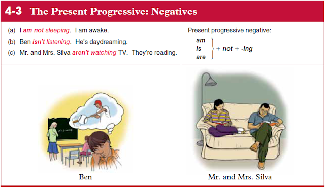Belajar Bahasa Inggris Yuk! #10 The Present Continuous Tense : Negatives and Questions
