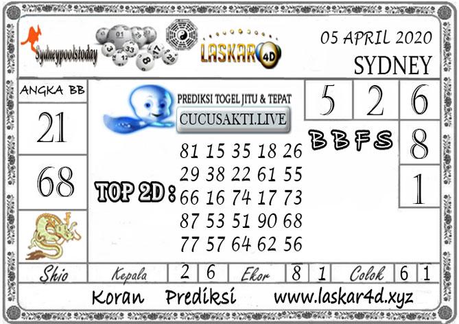 Prediksi Togel SYDNEY LASKAR4D 05 APRIL 2020