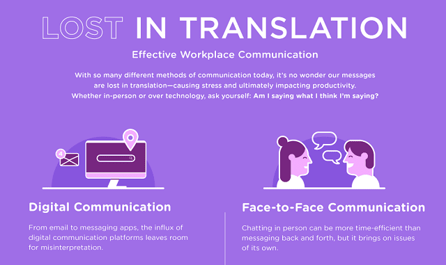 How to Effectively Communicate at Work