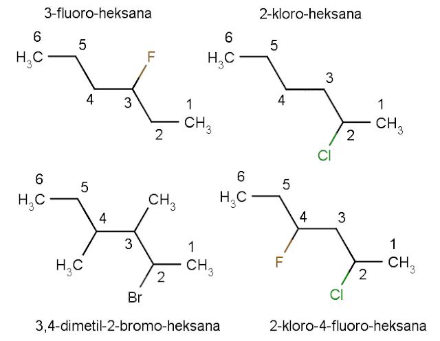 Tata nama senyawa haloalkana
