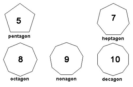 Number Names Worksheets pentagon hexagon heptagon octagon : Tessellations 8 ---What won't work | Barbara Brackman's MATERIAL ...