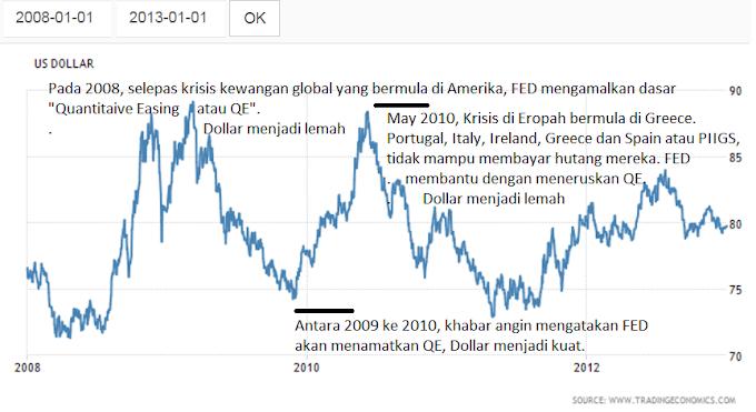 Trading Forex dan Analisa Fundamental – Cara Mudah Memahami Polisi Central Bank.