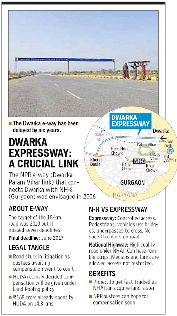 National-highway-status-for-delayed-Dwarka-Expressway-HT-09-03-2016