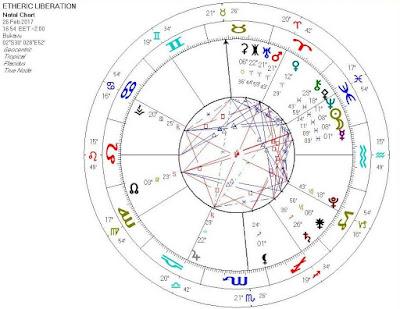 Медитация - Эфирное ОСВОБОЖДЕНИЕ 2017-2-26 Eclipse