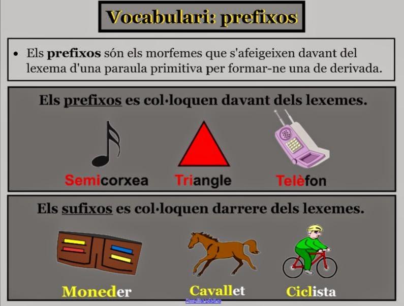 Els prefixos