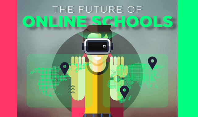 The Future of Online School