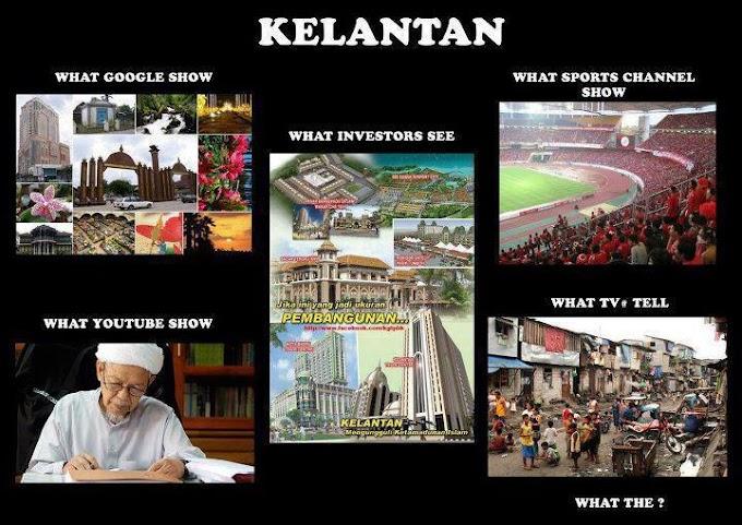 Kelantan in perspectives (Tedi tak tau)