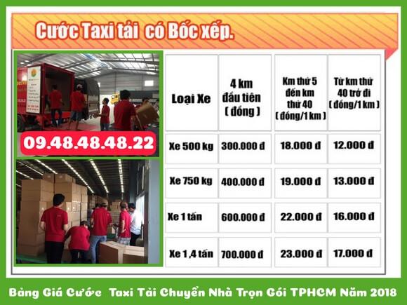 bang-gia-cuoc-taxi-tai-chuyen-nha-tron-goi-gia-re-tphcm