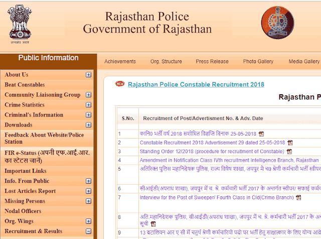 Rajasthan Police Constable Recruitment for 13,142  Vacancies [PDF] - Exam Tyaari