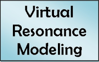 Virtual Resonance Modeling