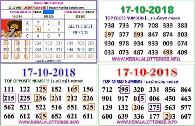 AKSHAYA AK-365 Kerala lottery abc guessing by keralalotteries.info
