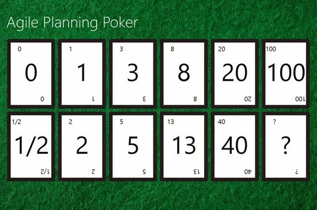 Scrum basics relative estimation for Planning poker cards template