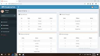 data kriteria source code aplikasi spk metode topsis