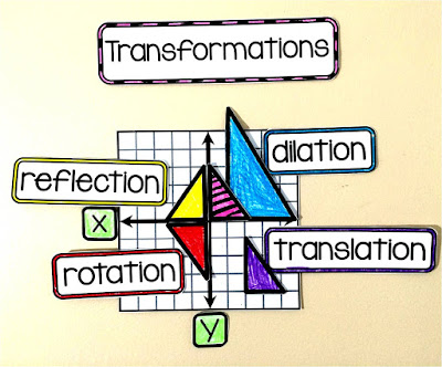 transformations on a Geometry word wall