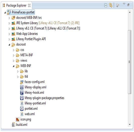 Liferay Portal Development - Customization: Liferay with Prime Faces