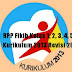 RPP Fikih Kelas 1, 2, 3, 4, 5, 6 Kurikulum 2013 Revisi 2019