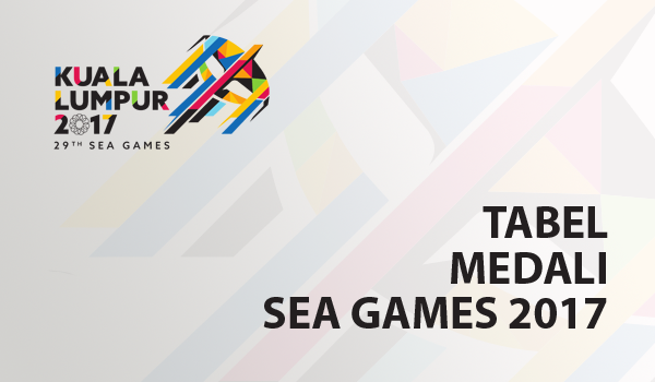 Tabel Medali SEA Games 2017