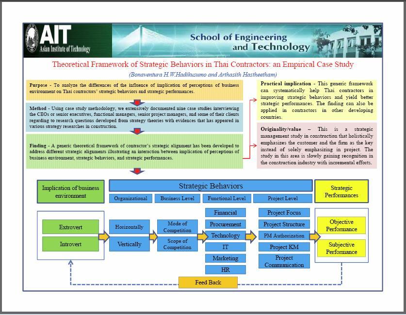 Theoretical framework of crm in hotels
