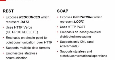 Top 10 RESTful Web Service Interview Questions for Java Developers
