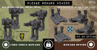 Pledge Reward $54000