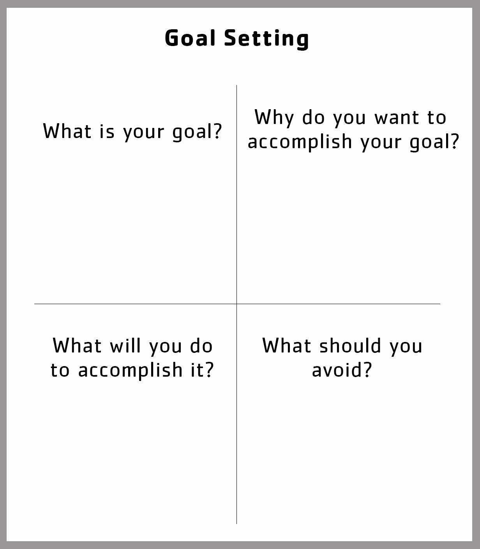Ana Synchro Goal Setting