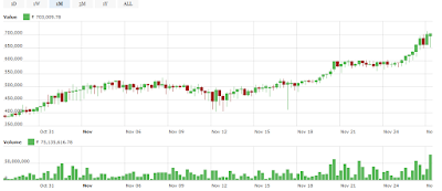 bitcoin-news, when-will-bitcoin-reach-1000,