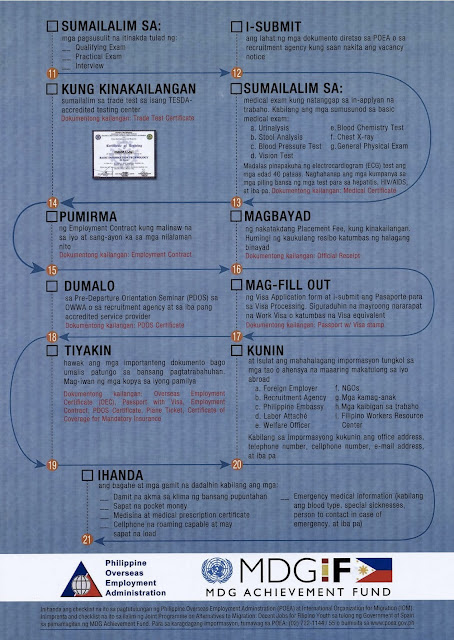 POEA Working Abroad Checklist page 2