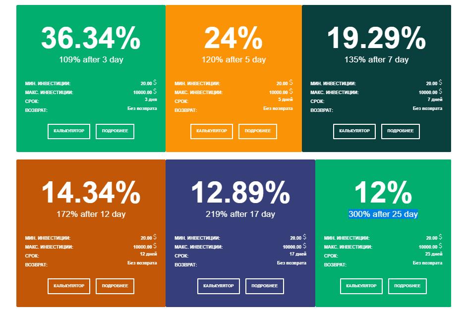 Инвестиционные планы FoxTrader